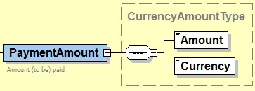 PaymentAmount - CurrencyAmountType.jpg