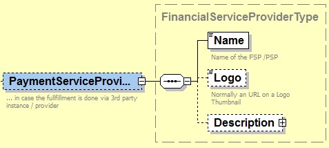 PaymentServiceProvider(Type).jpg